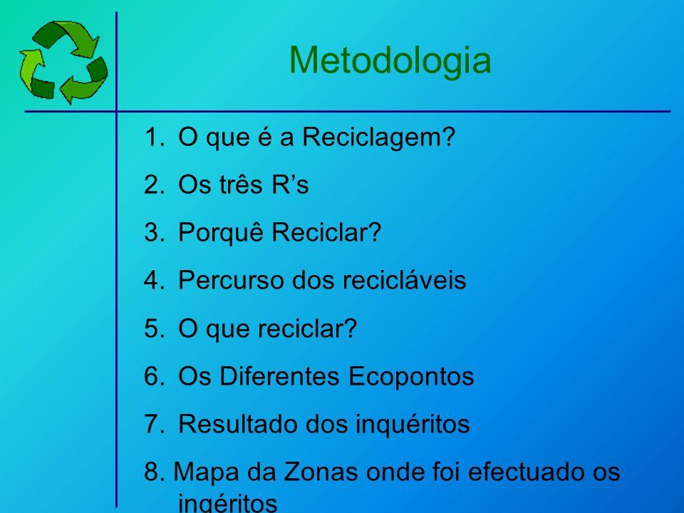 Metodologia O que é a Reciclagem Os três R's Porquê Reciclar
