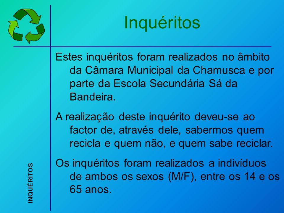 Inquéritos INQUÉRITOS. Estes inquéritos foram realizados no âmbito da Câmara Municipal da Chamusca e por parte da Escola Secundária Sá da Bandeira.