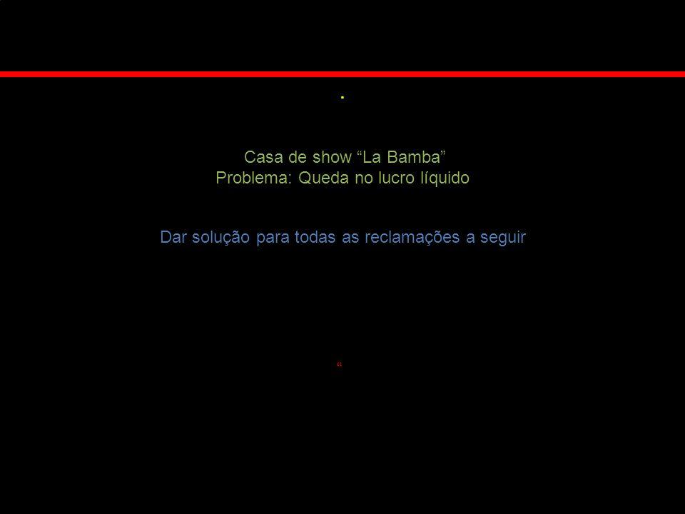 . Casa de show La Bamba Problema: Queda no lucro líquido