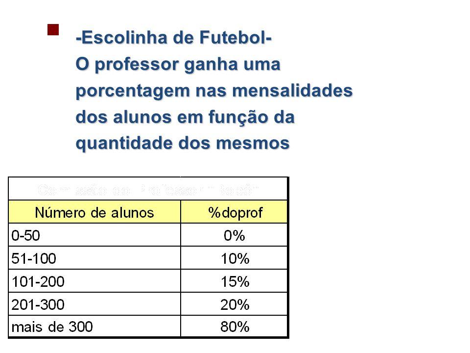 -Escolinha de Futebol-