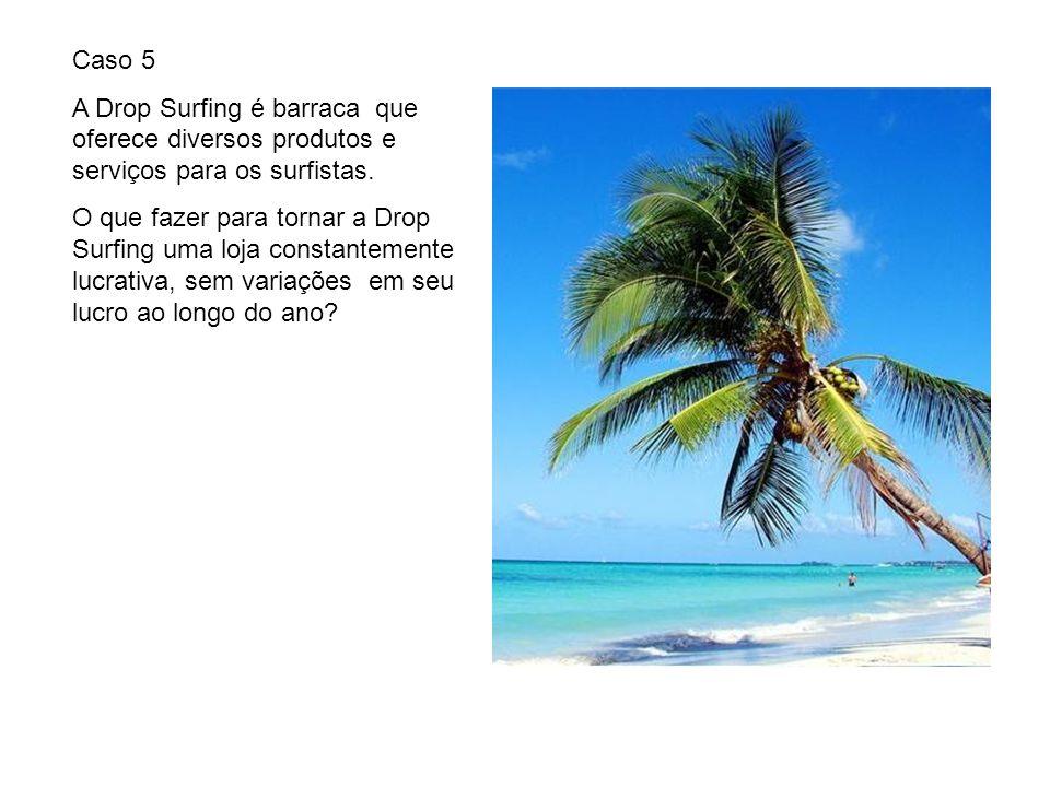 Caso 5 A Drop Surfing é barraca que oferece diversos produtos e serviços para os surfistas.
