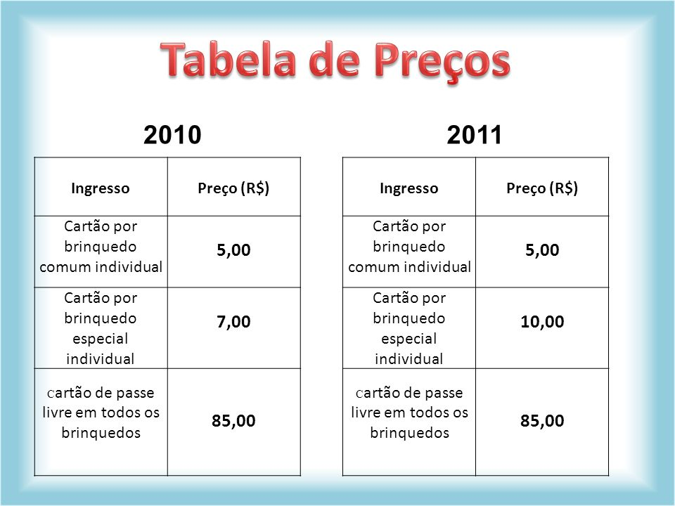 Tabela de Preços 2010 2011 5,00 7,00 85,00 5,00 10,00 85,00 Ingresso