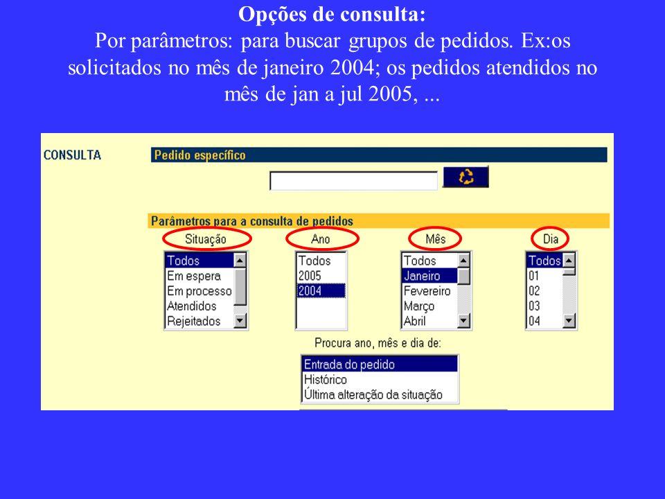 Opções de consulta: Por parâmetros: para buscar grupos de pedidos