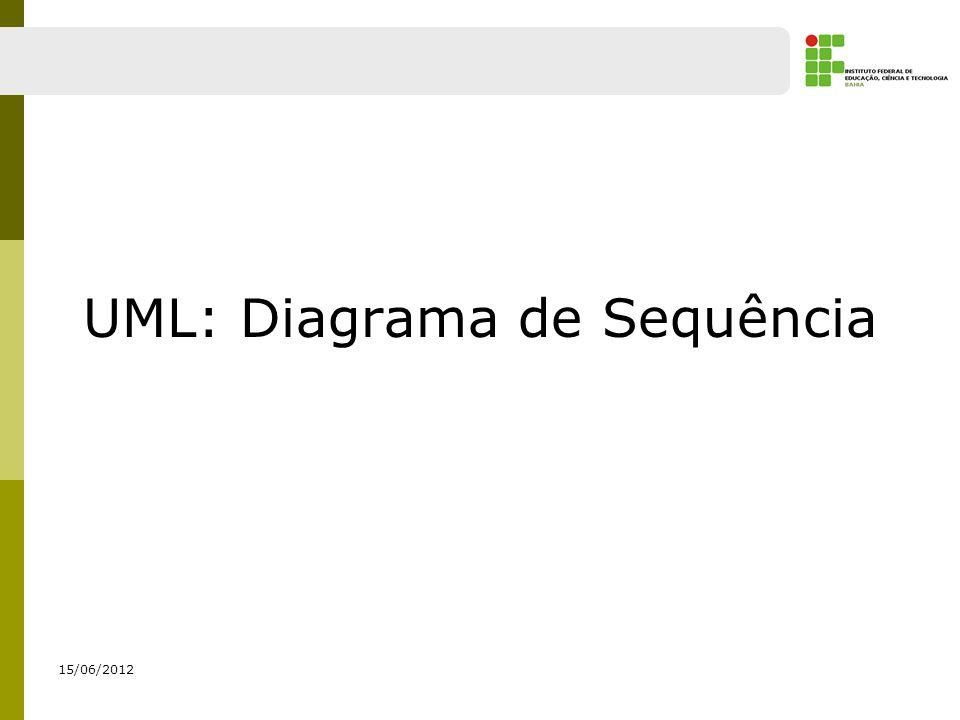 UML: Diagrama de Sequência
