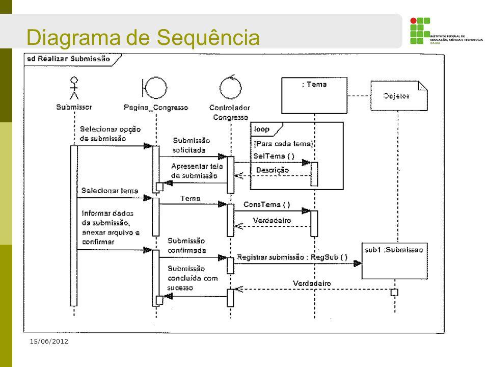 Diagrama de Sequência 15/06/2012