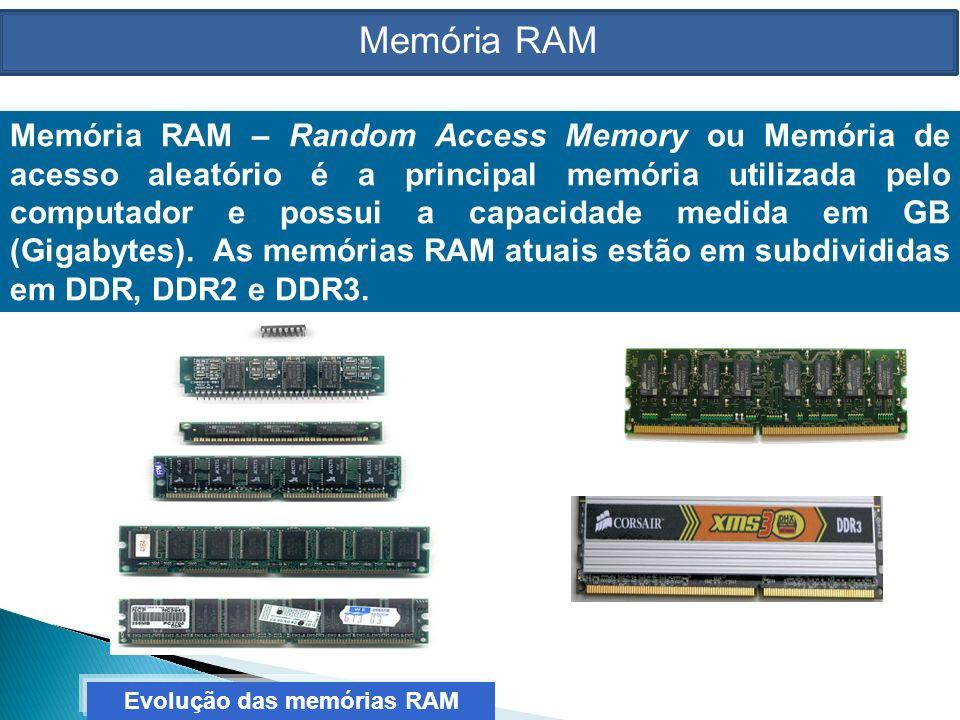 Evolução das memórias RAM