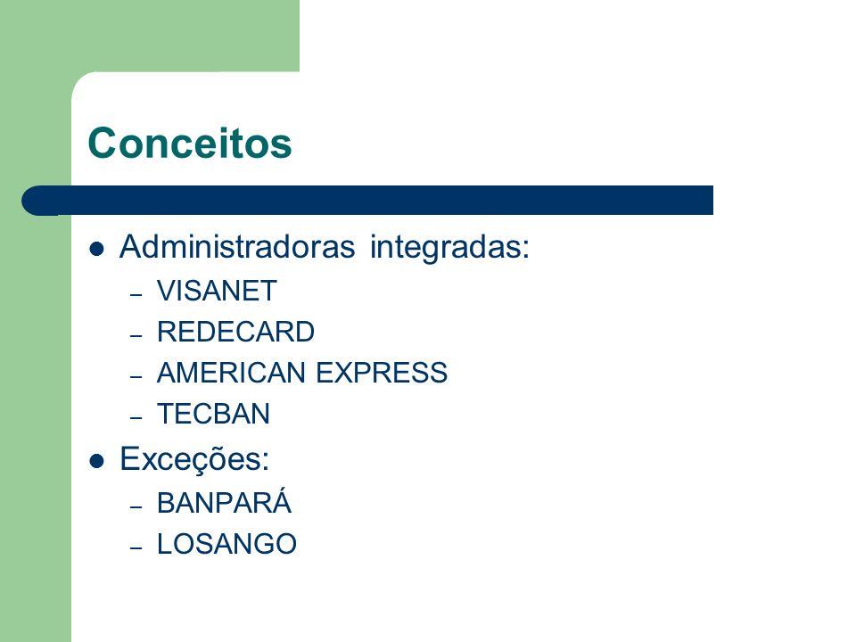 Conceitos Administradoras integradas: Exceções: VISANET REDECARD
