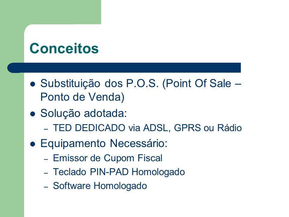 Conceitos Substituição dos P.O.S. (Point Of Sale – Ponto de Venda)