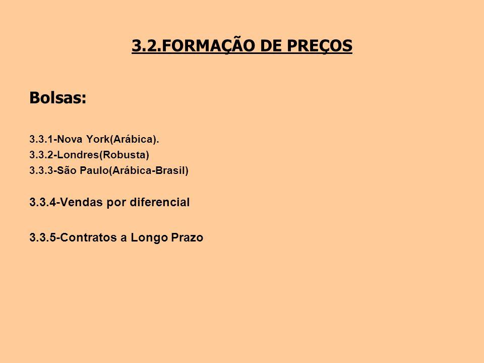 3.2.FORMAÇÃO DE PREÇOS Bolsas: 3.3.4-Vendas por diferencial