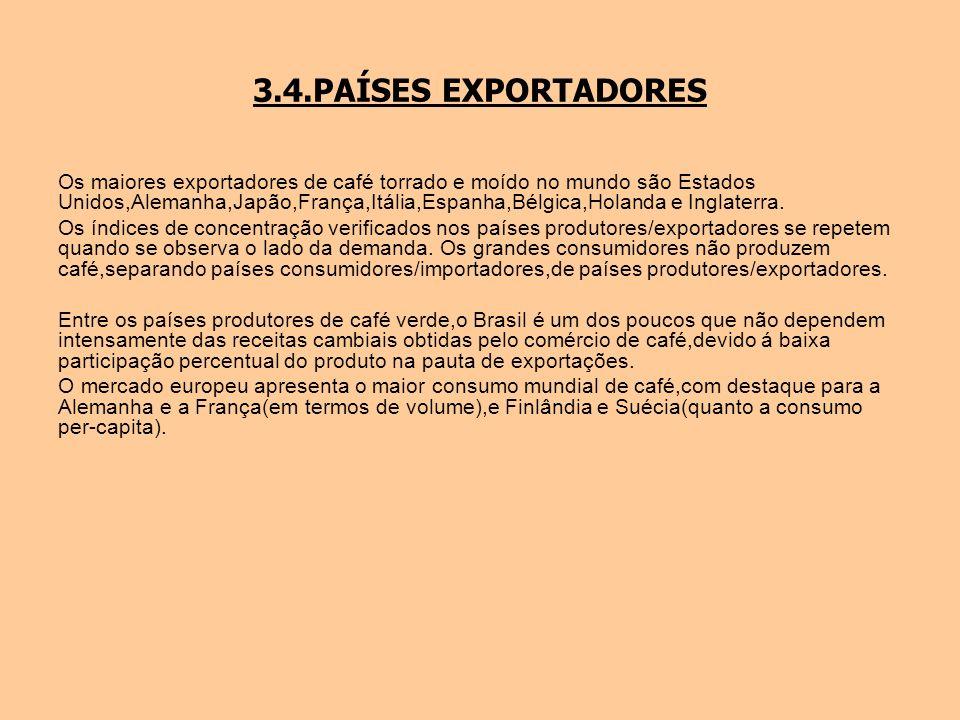 3.4.PAÍSES EXPORTADORES