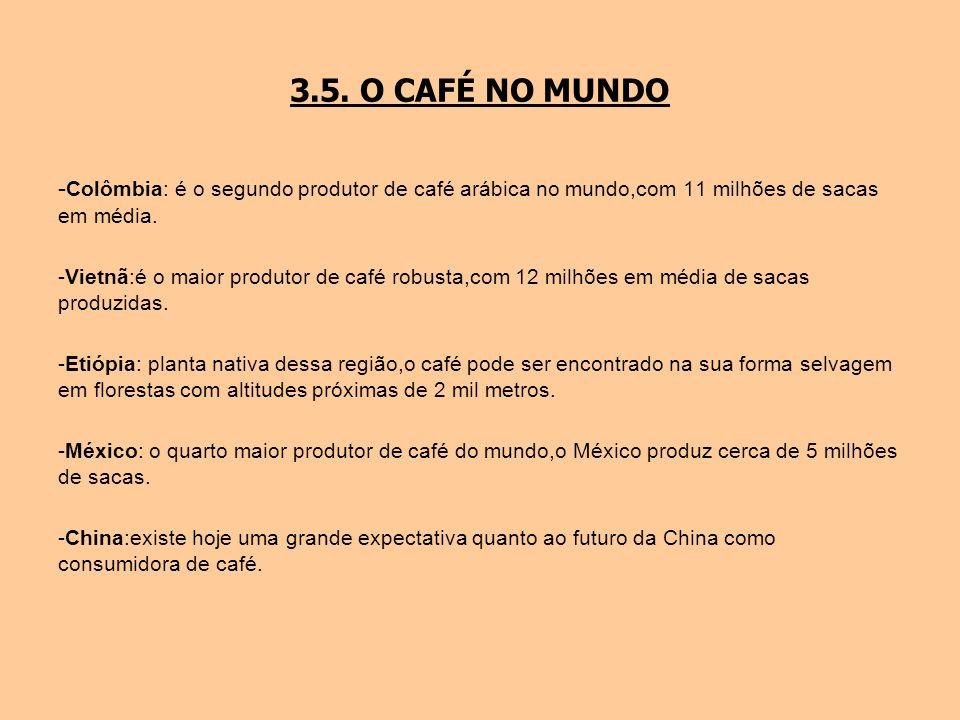 3.5. O CAFÉ NO MUNDO -Colômbia: é o segundo produtor de café arábica no mundo,com 11 milhões de sacas em média.