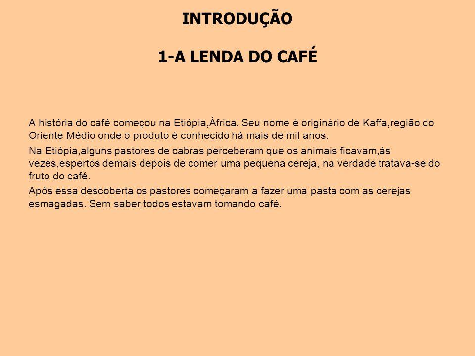 INTRODUÇÃO 1-A LENDA DO CAFÉ