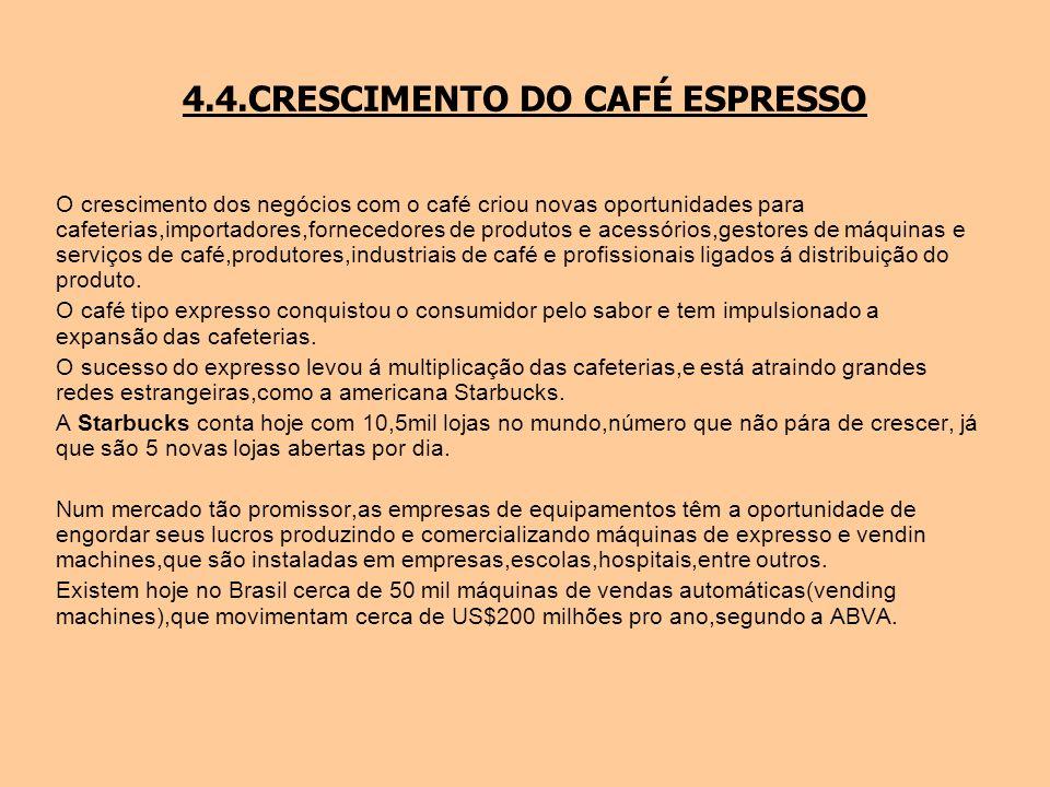 4.4.CRESCIMENTO DO CAFÉ ESPRESSO