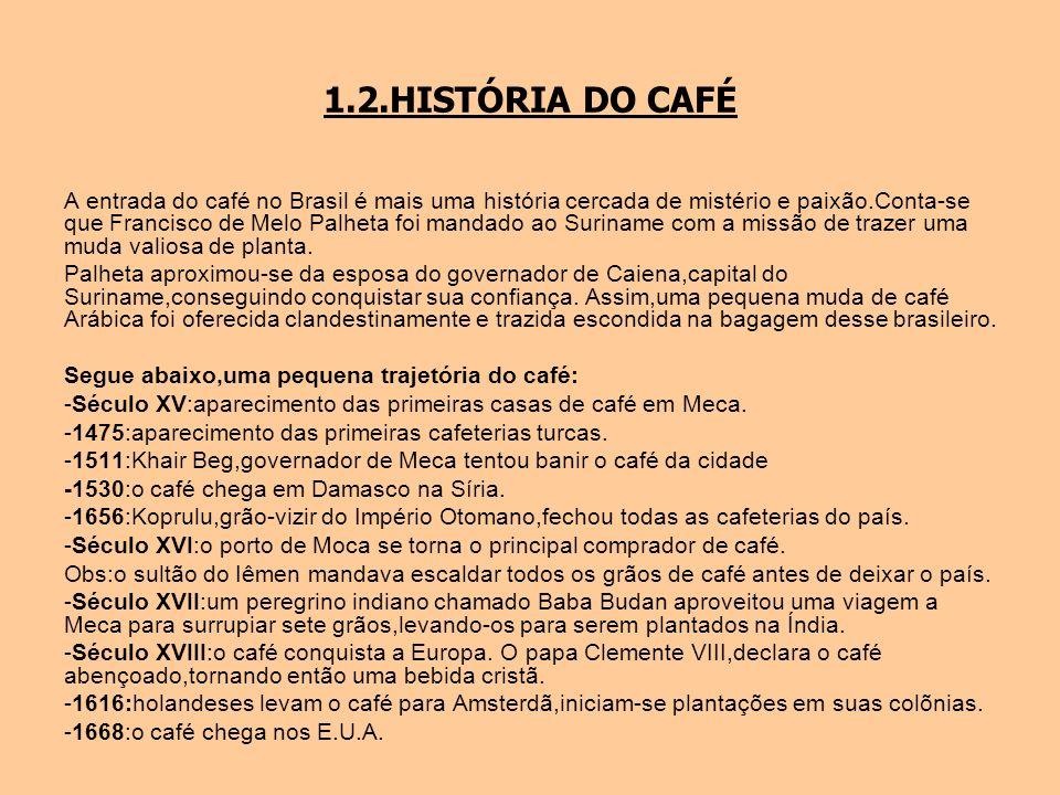 1.2.HISTÓRIA DO CAFÉ