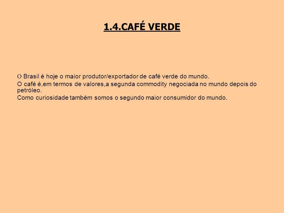 1.4.CAFÉ VERDE O Brasil é hoje o maior produtor/exportador de café verde do mundo.