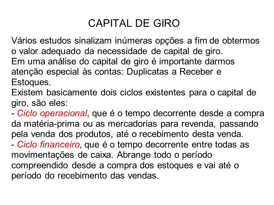 CAPITAL DE GIRO Vários estudos sinalizam inúmeras opções a fim de obtermos o valor adequado da necessidade de capital de giro.