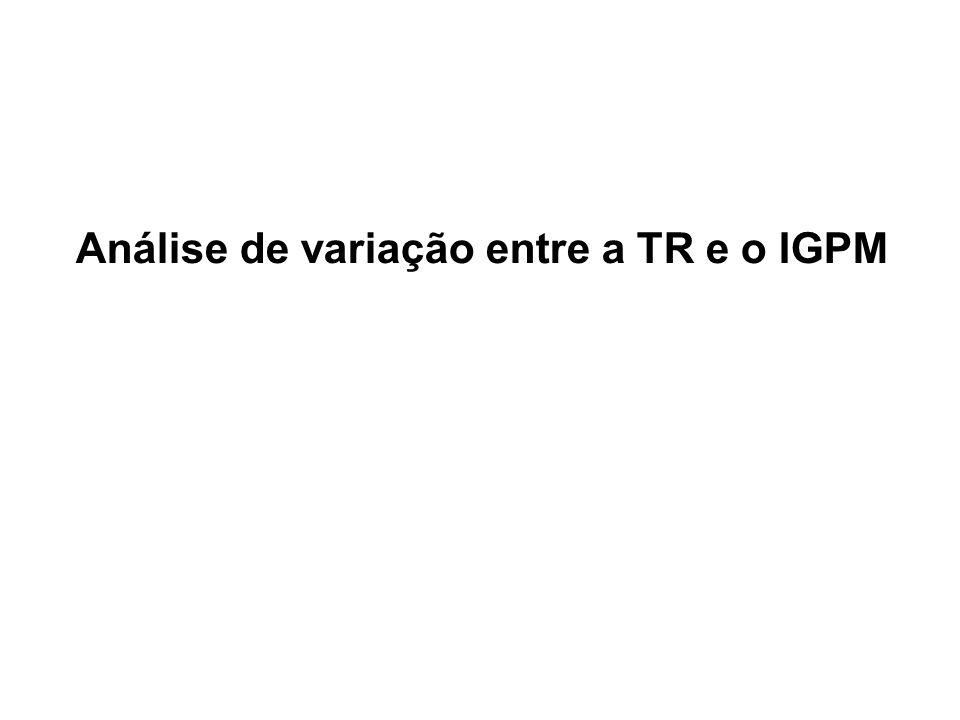 Análise de variação entre a TR e o IGPM