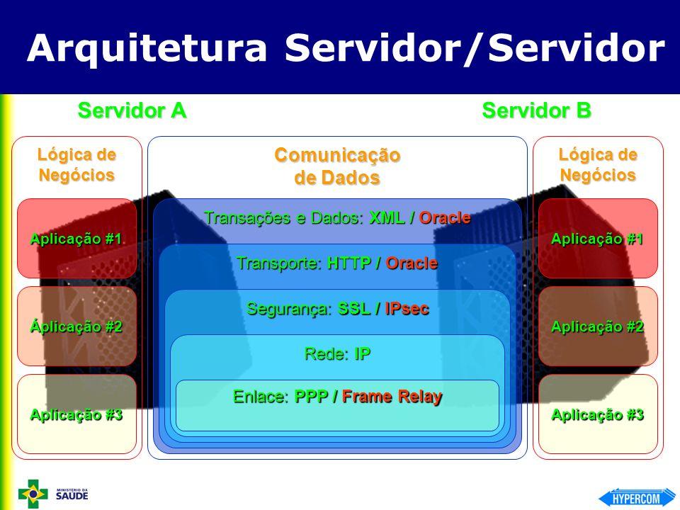 Arquitetura Servidor/Servidor
