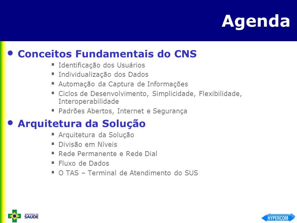 Agenda Conceitos Fundamentais do CNS Arquitetura da Solução