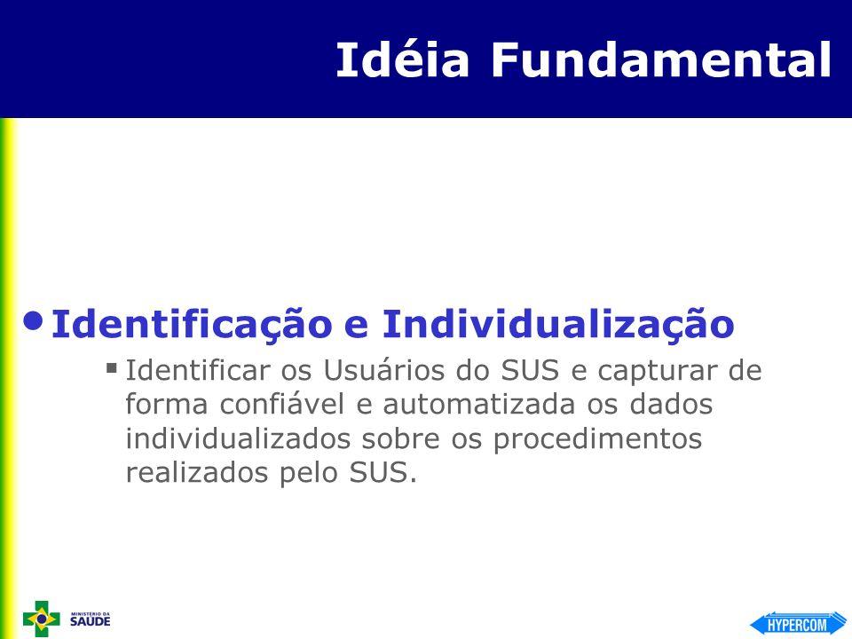 Idéia Fundamental Identificação e Individualização