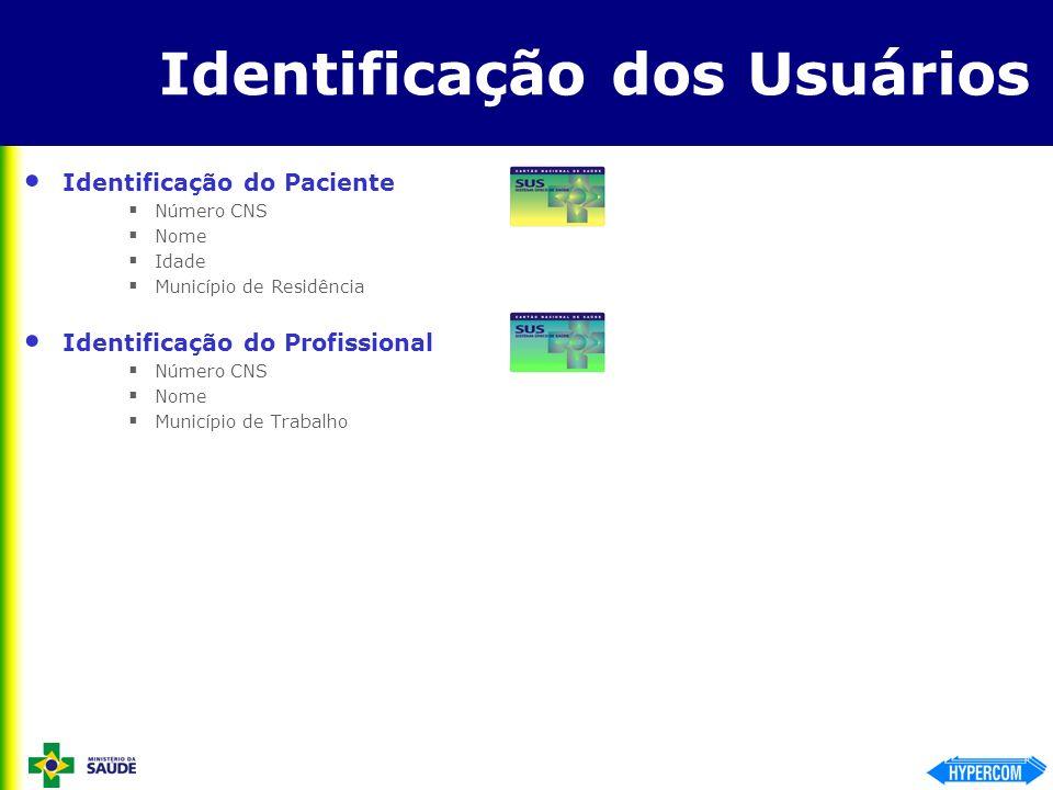 Identificação dos Usuários