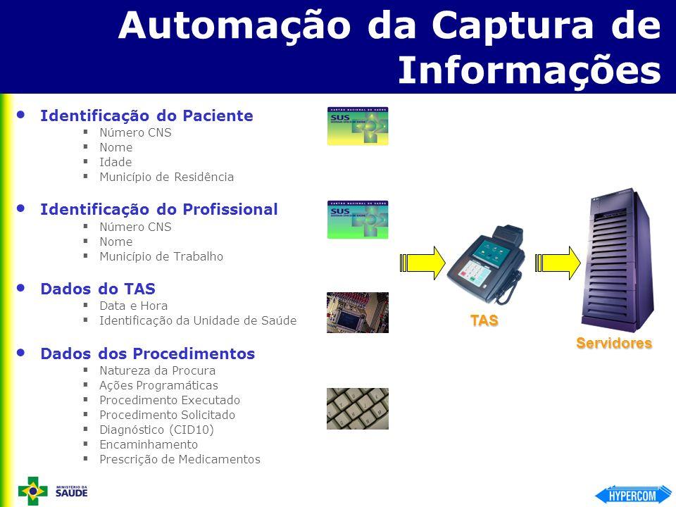 Automação da Captura de Informações
