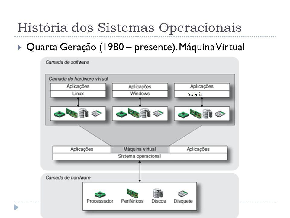 História dos Sistemas Operacionais