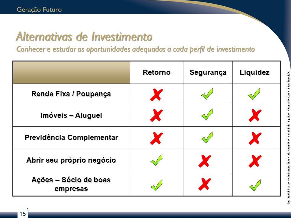 Alternativas de Investimento Conhecer e estudar as oportunidades adequadas a cada perfil de investimento
