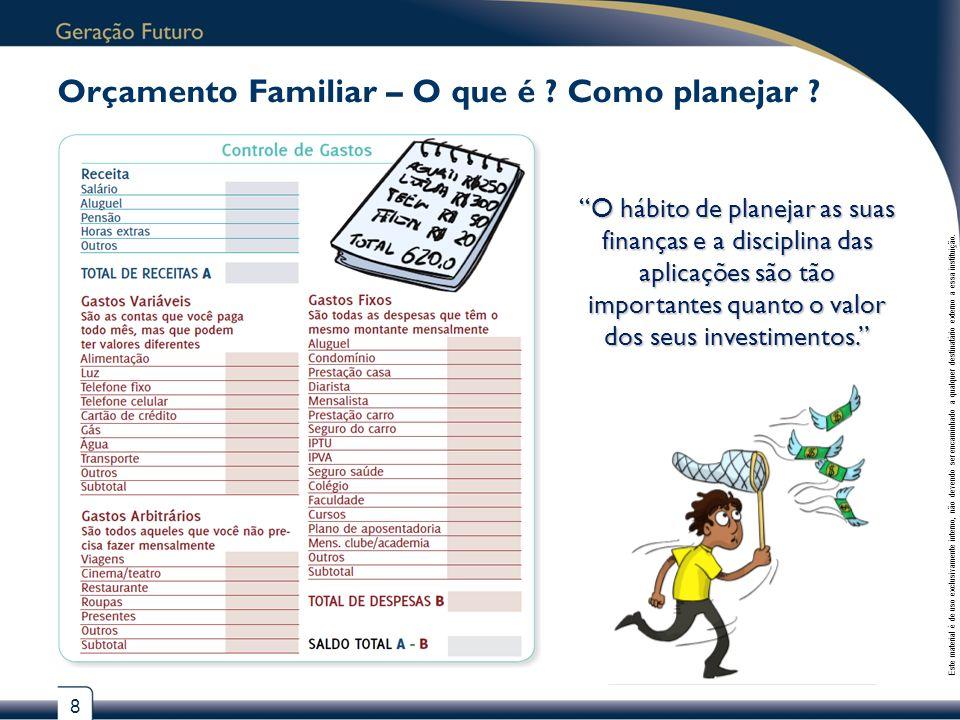 Orçamento Familiar – O que é Como planejar