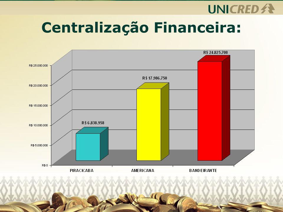 Centralização Financeira: