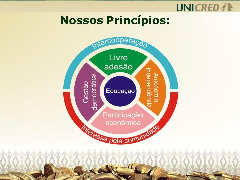 Nossos Princípios: