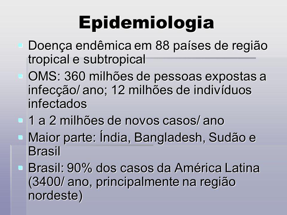 Epidemiologia Doença endêmica em 88 países de região tropical e subtropical.