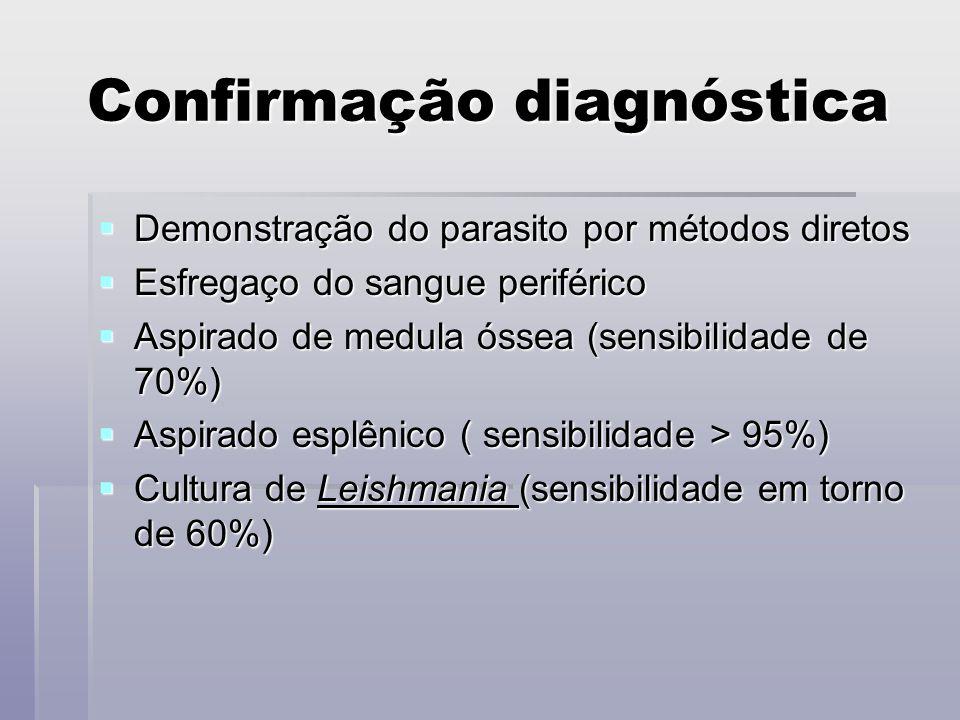 Confirmação diagnóstica