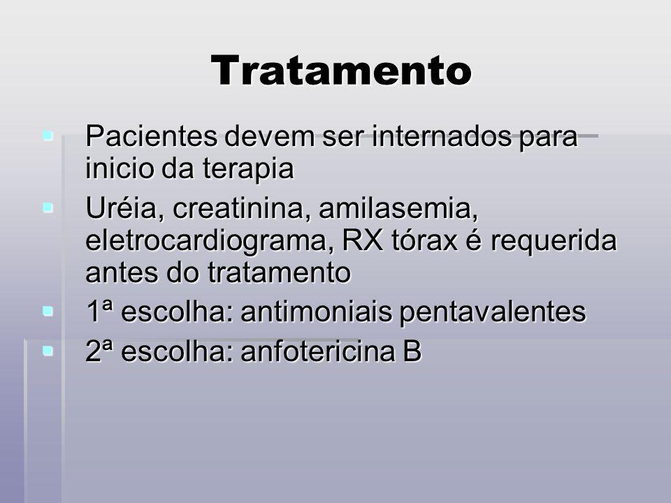 Tratamento Pacientes devem ser internados para inicio da terapia