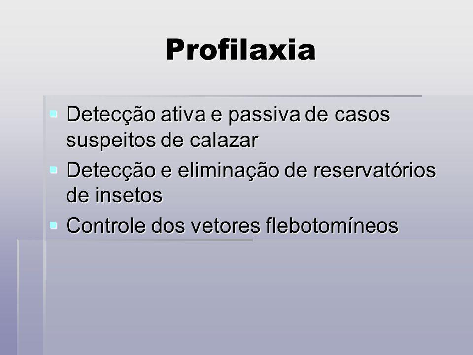 Profilaxia Detecção ativa e passiva de casos suspeitos de calazar