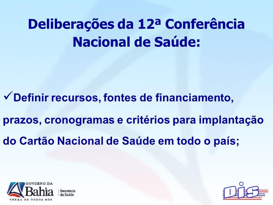 Deliberações da 12ª Conferência Nacional de Saúde: