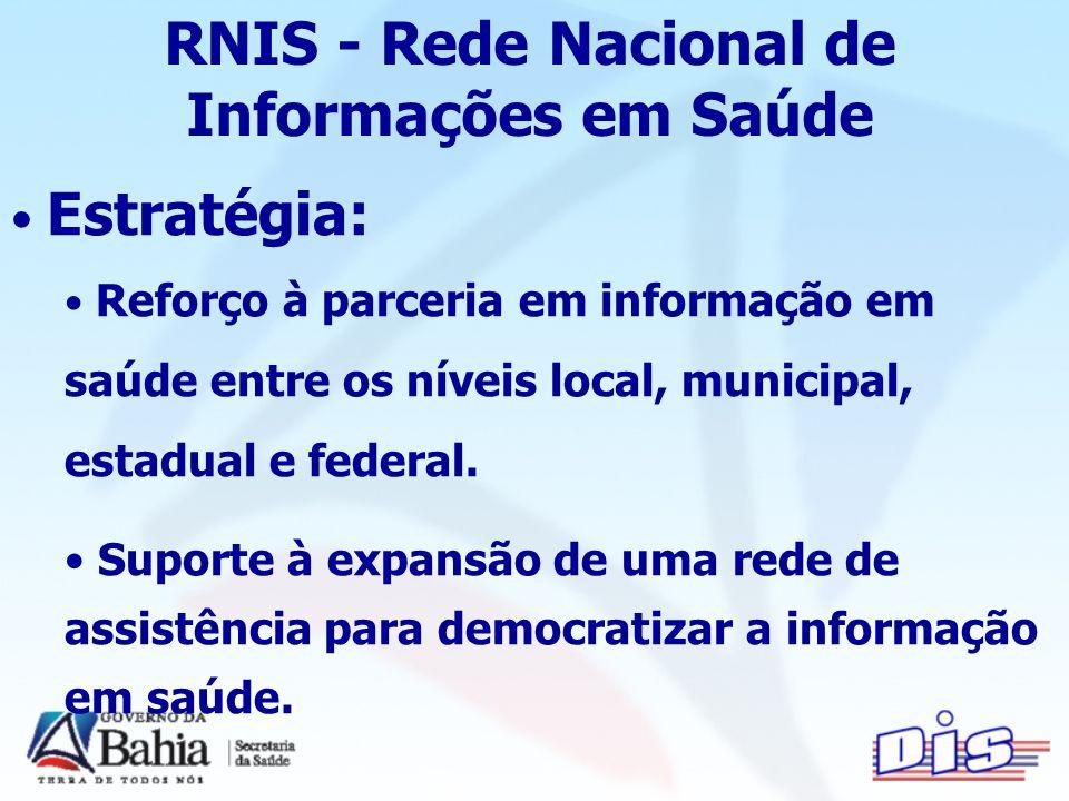 RNIS - Rede Nacional de Informações em Saúde