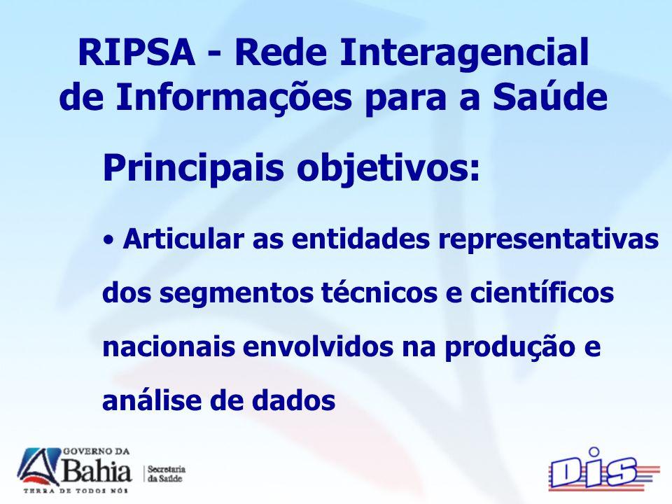 RIPSA - Rede Interagencial de Informações para a Saúde