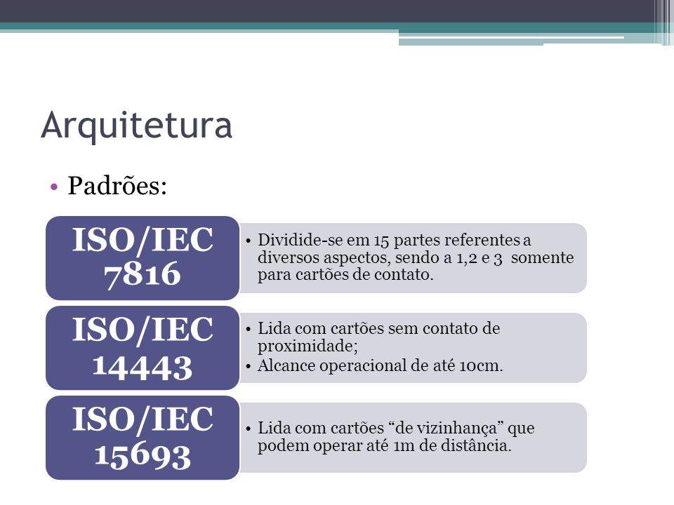 Arquitetura ISO/IEC 7816 ISO/IEC 14443 ISO/IEC 15693 Padrões: