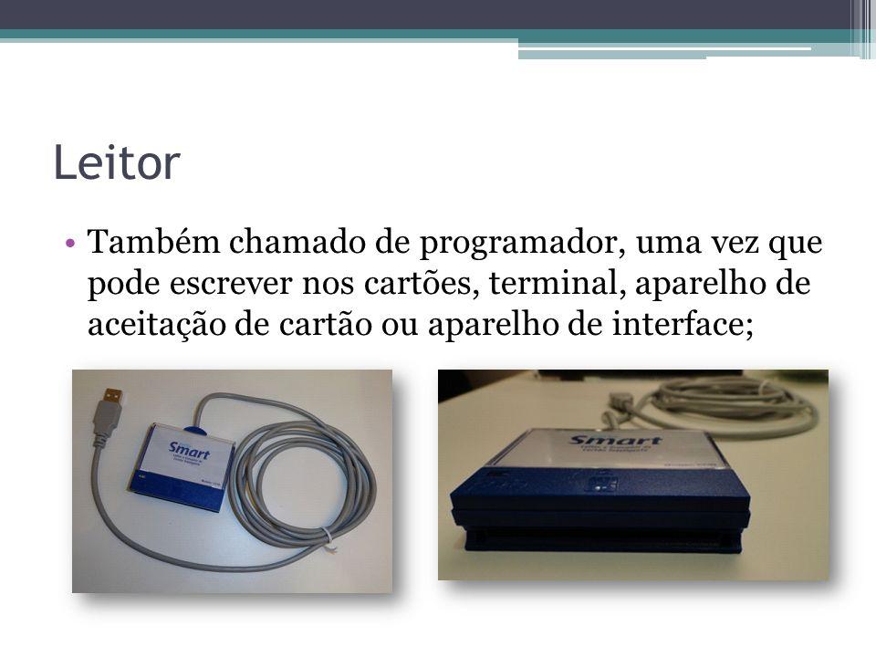 Leitor Também chamado de programador, uma vez que pode escrever nos cartões, terminal, aparelho de aceitação de cartão ou aparelho de interface;