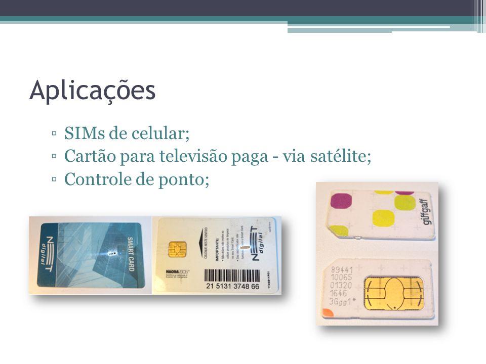 Aplicações SIMs de celular; Cartão para televisão paga - via satélite;