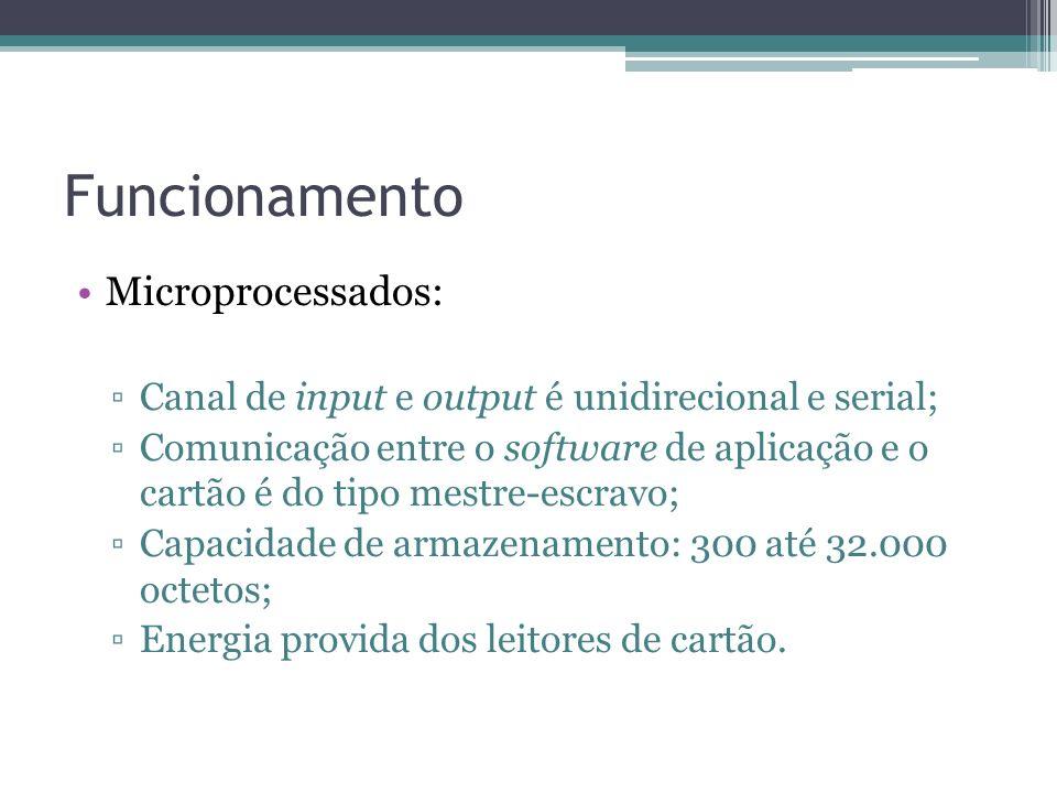 Funcionamento Microprocessados: