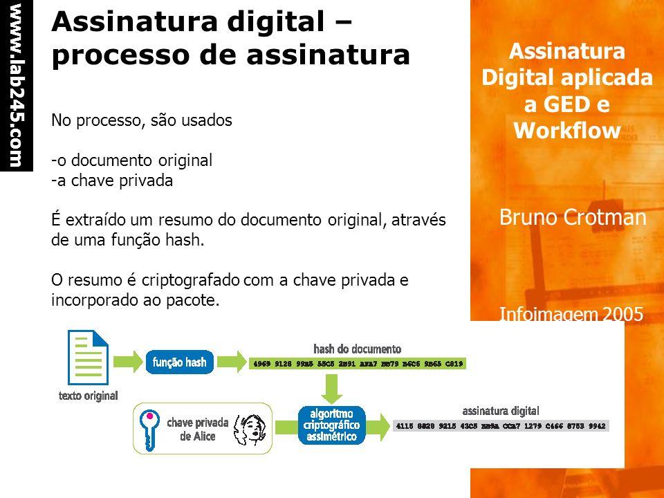 Assinatura digital – processo de assinatura
