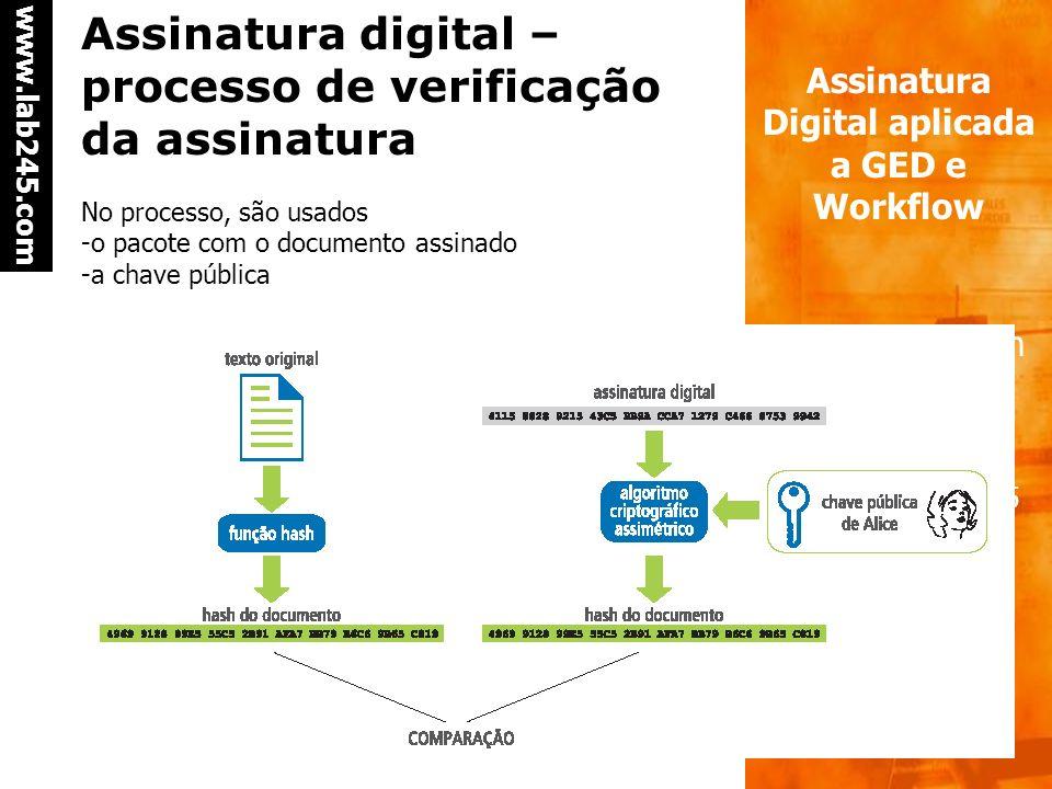 Assinatura digital – processo de verificação da assinatura