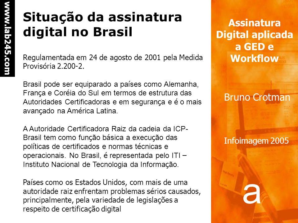 Situação da assinatura digital no Brasil