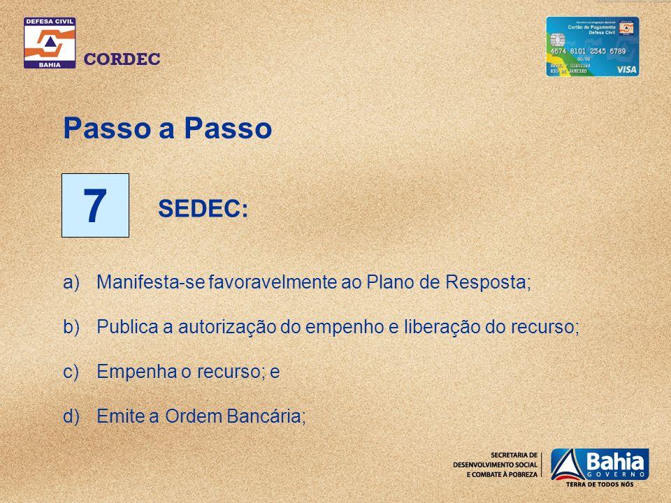 Passo a Passo 7. SEDEC: Manifesta-se favoravelmente ao Plano de Resposta; Publica a autorização do empenho e liberação do recurso;
