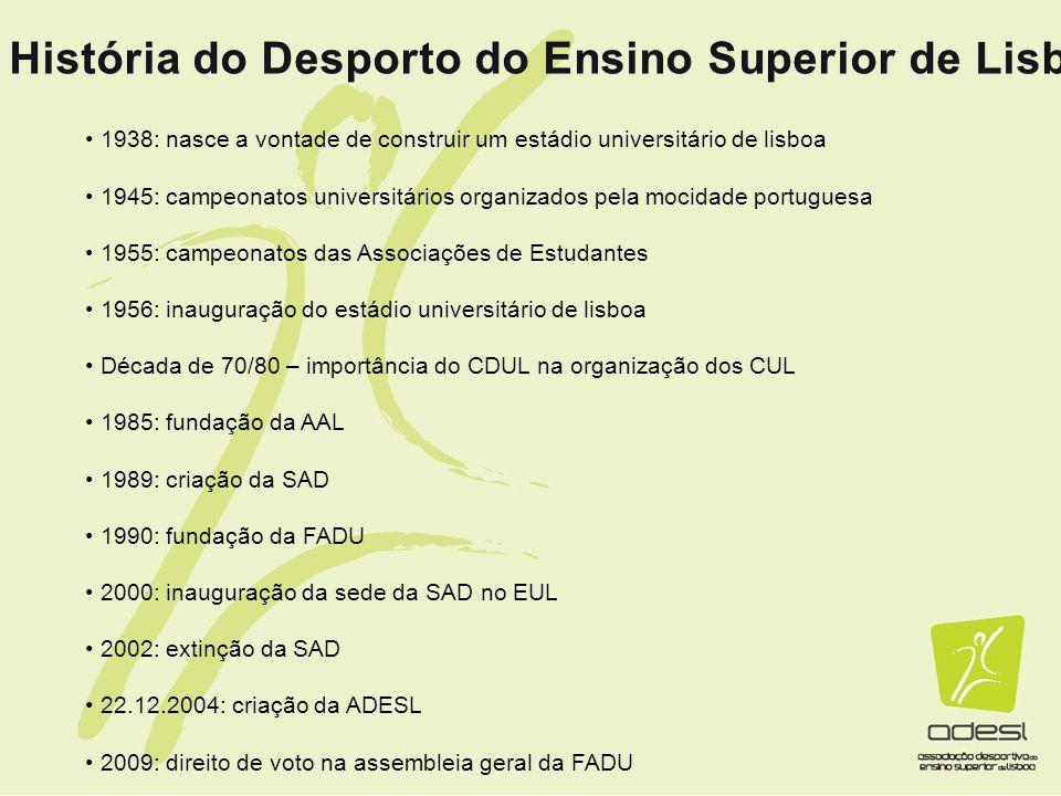História do Desporto do Ensino Superior de Lisboa