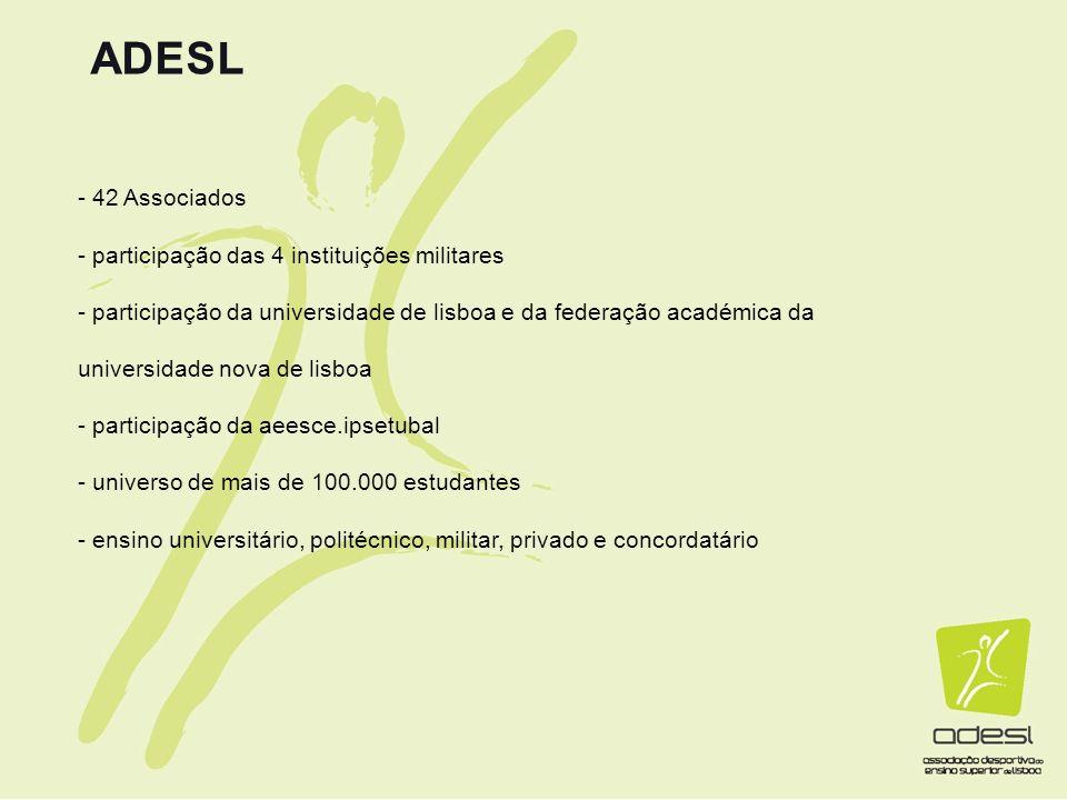 ADESL 42 Associados participação das 4 instituições militares