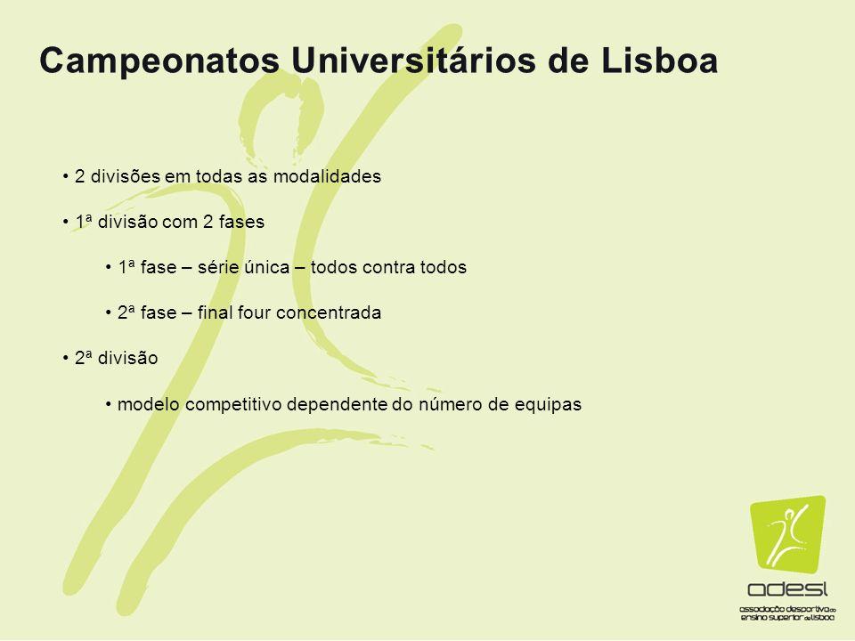 Campeonatos Universitários de Lisboa