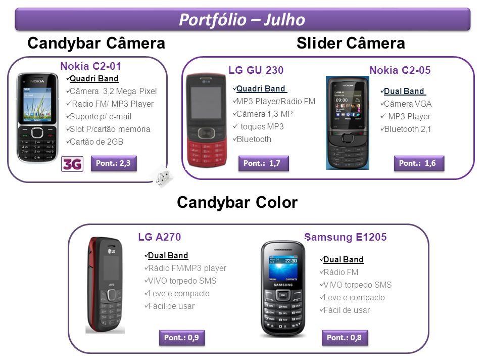 Portfólio – Julho Candybar Câmera Slider Câmera Candybar Color